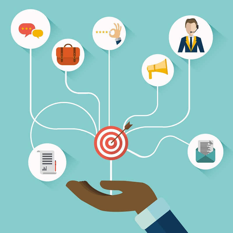 o que é inbound e outbound marketing
