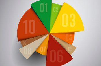Confira exemplos de segmentação de mercado e como usar em seu negócio