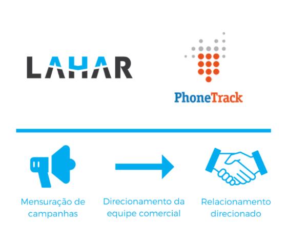 Guia Completo – Integração LAHAR e PhoneTrack