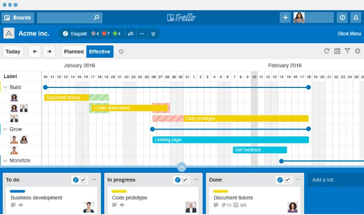 gestão de tarefas cronograma de gantt