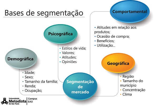 Bases-da-segmentacao