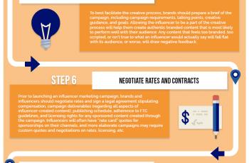infografico-10-passoos-marketing-de-influencia