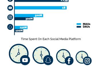 infografico-marketing-digital-estatisticas-mkt-influencia