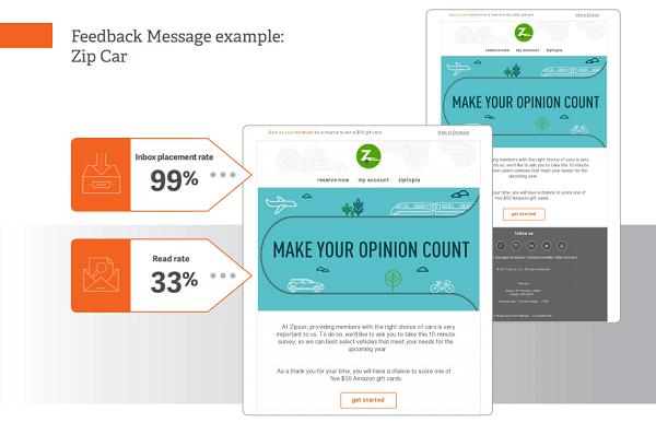 mensagem-feedback-zipcar