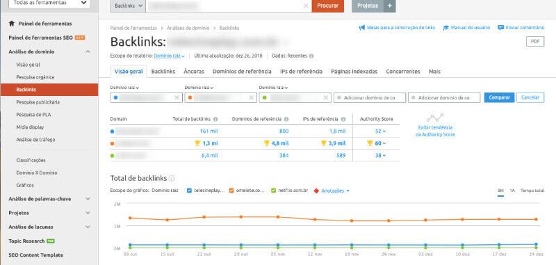 Como conseguir backlinks