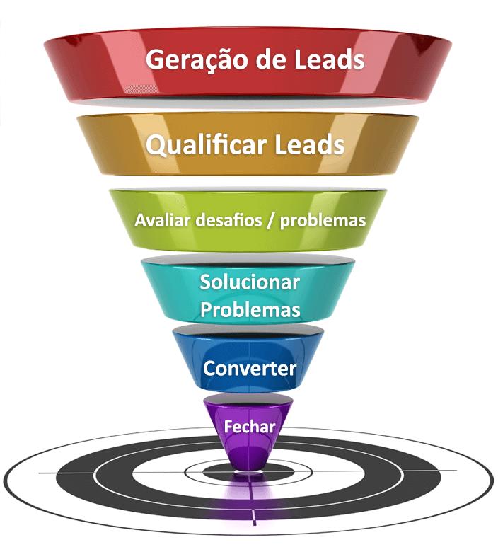 Como abrir uma consultoria de marketing