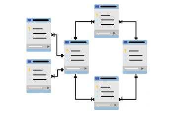 MQL e SQL: o que são, e como transformá-los em clientes?