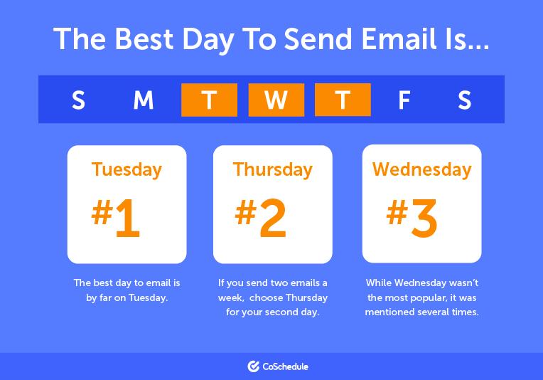melhor-horario-mandar-email-marketing-dias