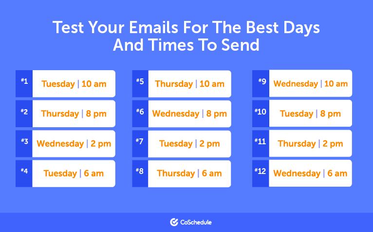 melhor-horario-mandar-email-marketing-testes