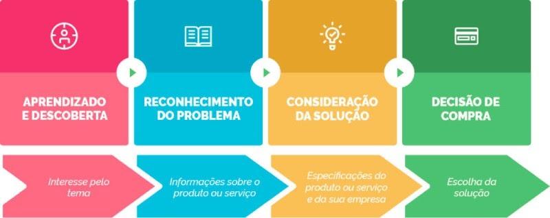 Email marketing contabilidade