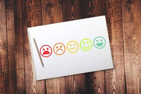 como medir satisfação do cliente