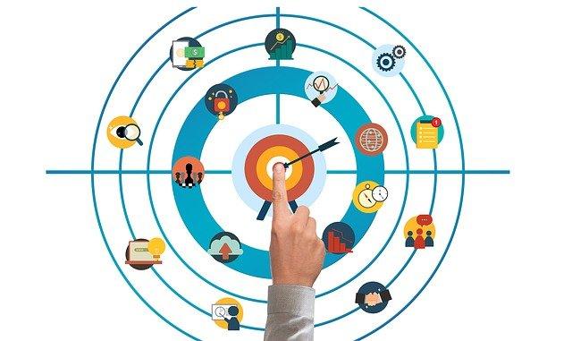 Estratégias de CRM utilizadas em marketing: quais são e vantagens